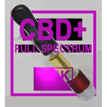 Dank Vapes Sunset Sherbet Full Spectrum CBD 300mg  6ml Vape Oil Cartridge